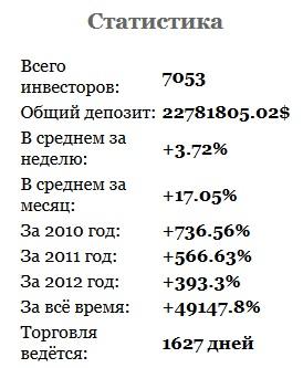 vladimirfx.ru