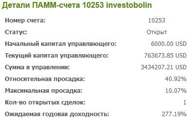 Статистика ПАММ счета 10253