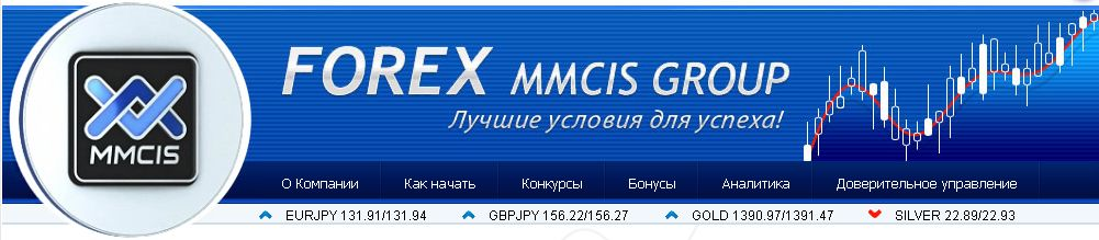MMCIS FOREX GROUP