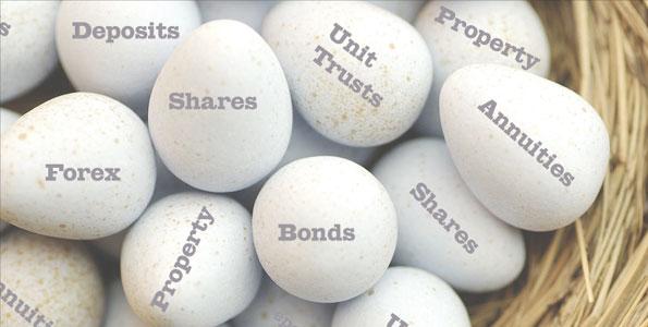 диверсификации рисков инвестиционного портфеля
