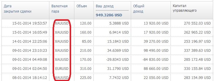 Детали инвесторского счета