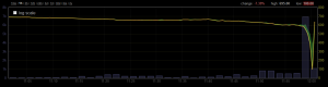 биржа криптовалют5