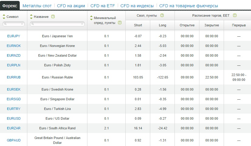 Forex брокеры украины свопы strategy trading forex