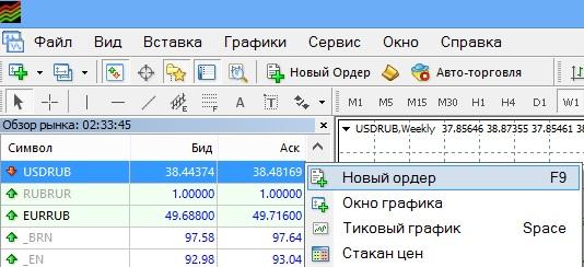 Зарабатываем на укреплении рубля
