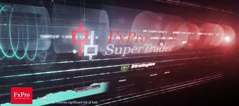 Платформа SuperTrader брокера FxPro