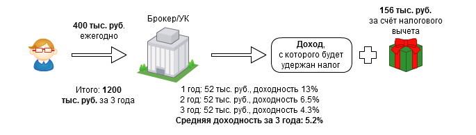 Инвестиционный счет форекс сигналы форекс 06.01.2012