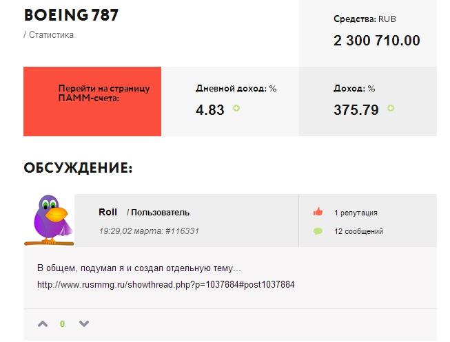 Статистика ПАММ счетов Тенко