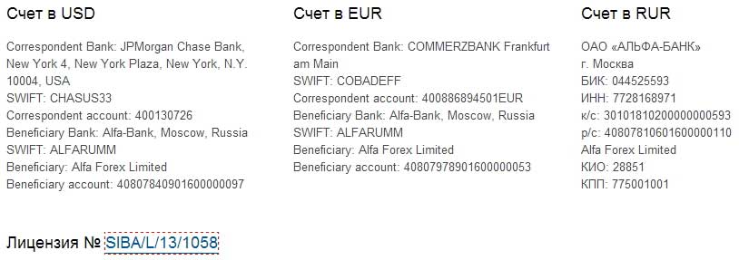 банковские реквизиты Альфа Форекс