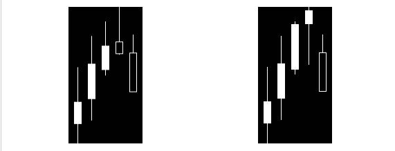 Фигуры свечного анализа: Повешеный и Падающая звезда
