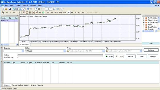 Программа Gordago Forex Optimizer