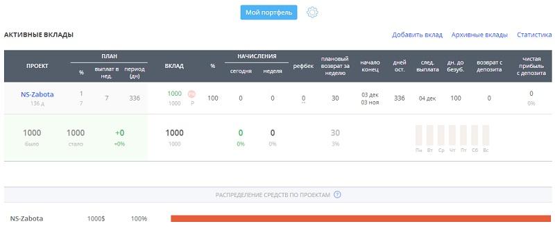 мониторинг портфеля HyipStat