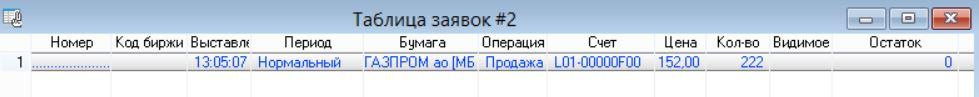 продал акции Газпром