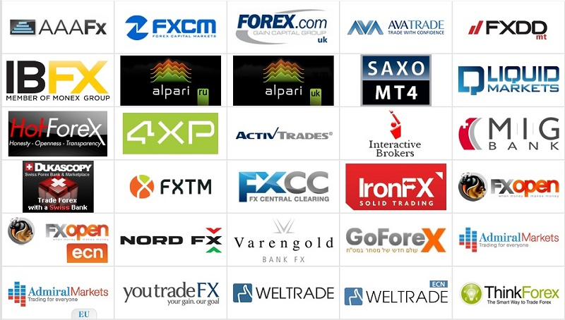 forex-brokers1