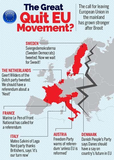Последствия брексита для Европы