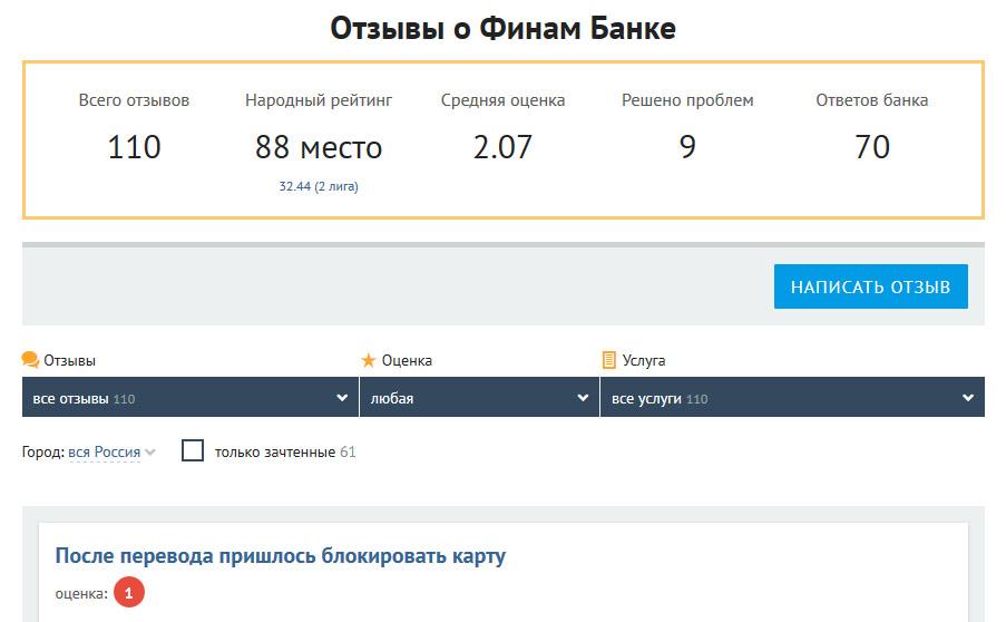Банк Финам рейтинг