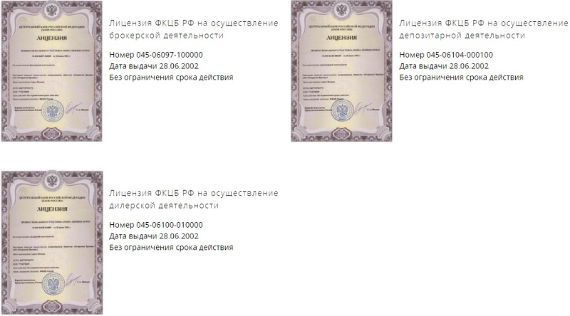 список лицензий ФГ Открытие