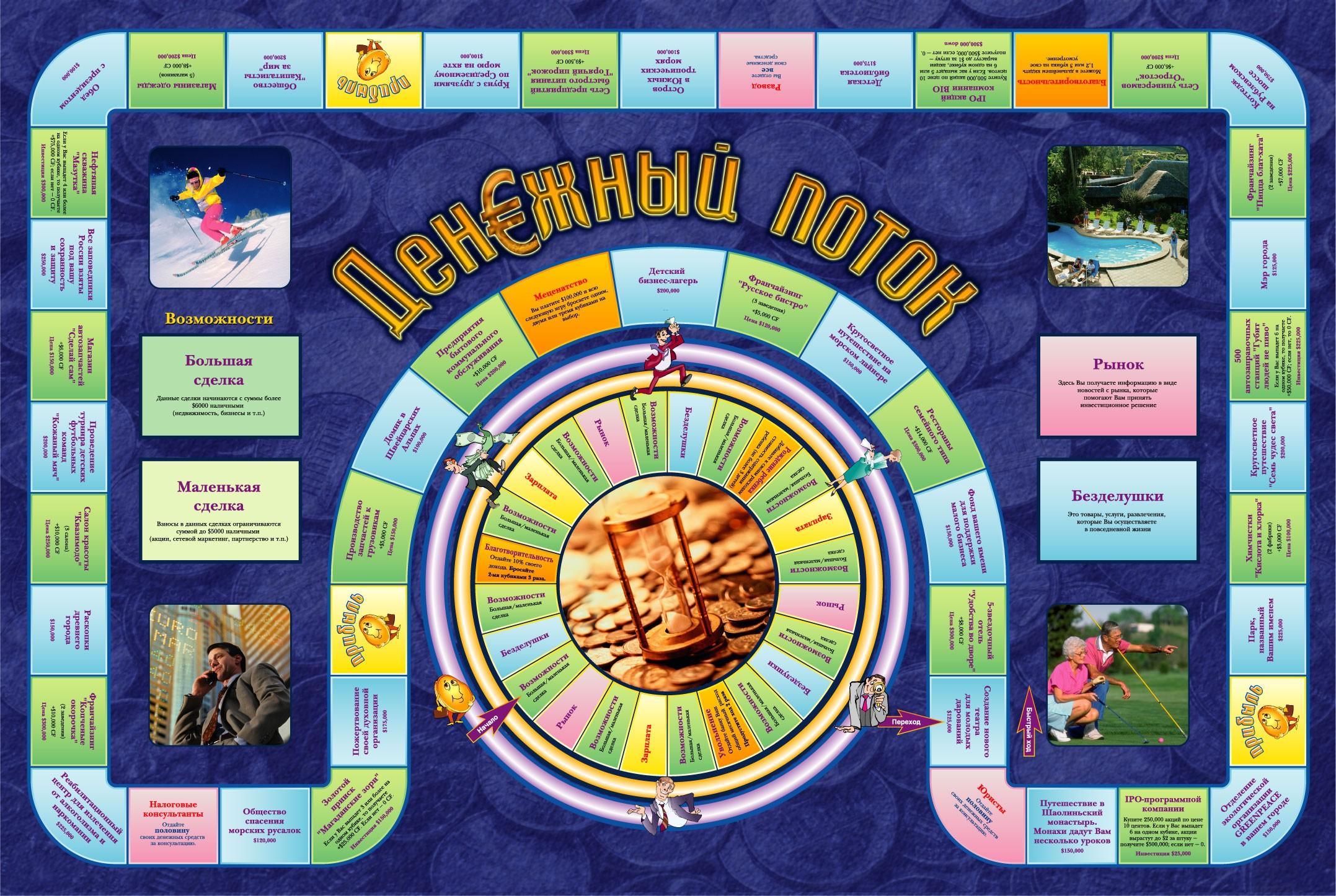 правила денежного потока