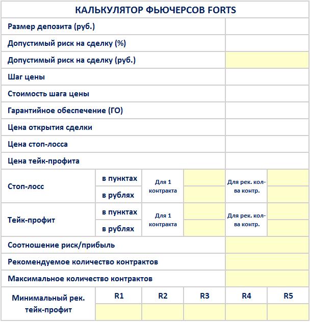 калькулятор для расчета лота на Фортс