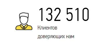 STforex число клиентов