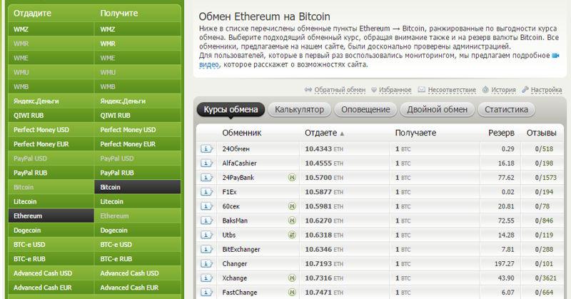 Обмен эфириума на bestchange.ru