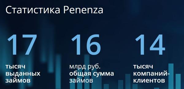 сайт penenza