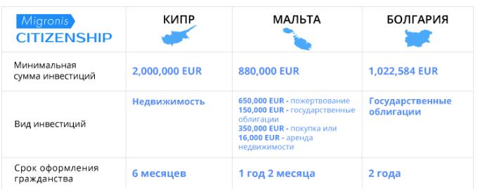 Сравнение юрисдикций Европы