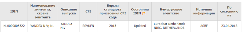Международные коды ISIN