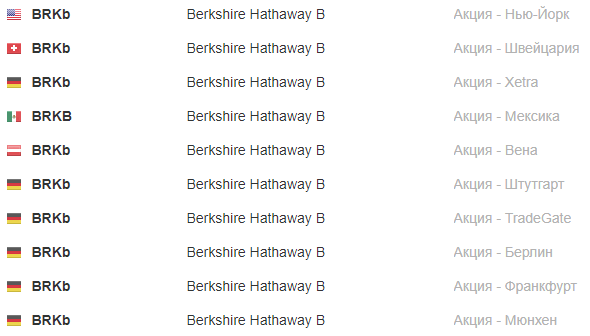 Акции Berkshire Hathaway класса В