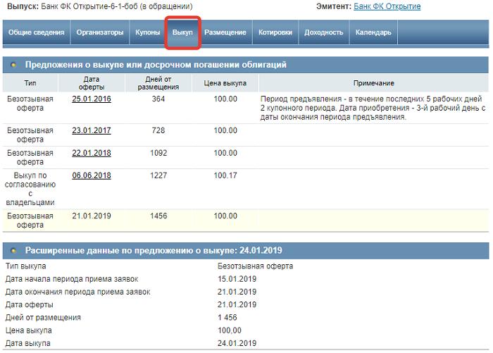 Выкуп облигаций на сервисе rusbonds.ru