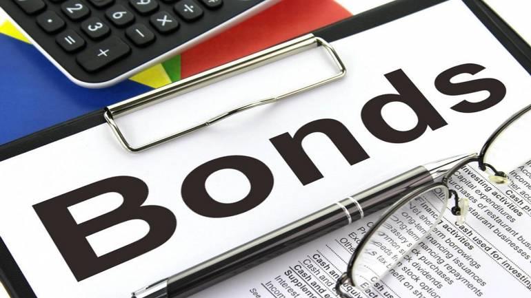 облигации федерального займа с амортизацией долга каско при покупке нового автомобиля в кредит