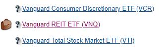 ETF Vanguard на сайте Финам