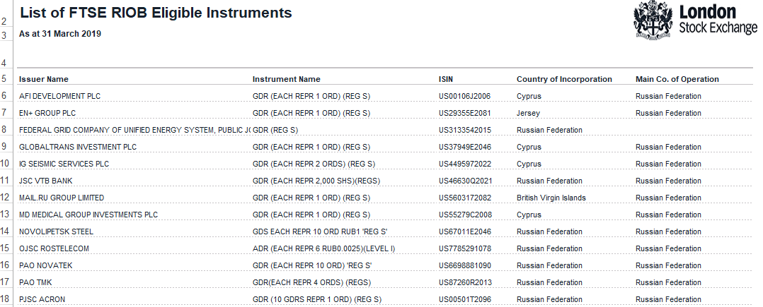 Русские акции на LSE