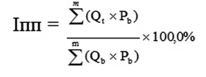Формула ИПП